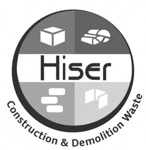 GAIKER-IK4 participa en el proyecto europeo HISER