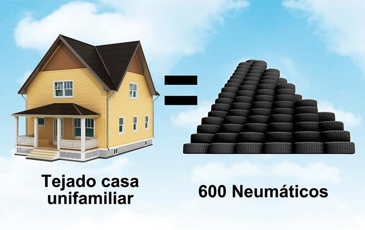 Tejados para viviendas fabricados a partir de neumáticos fuera de uso