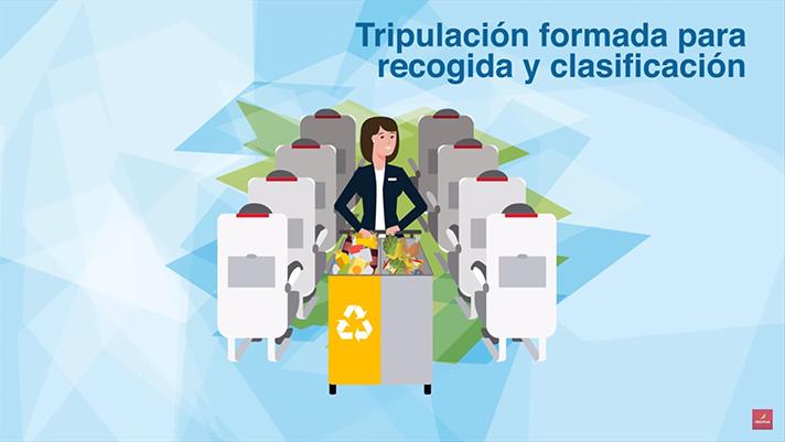 Iberia, Ecoembes, Ferrovial Servicios, Gate Gourmet y ESCI-UPF se unen con el objetivo de recuperar el 80% de los residuos que se generan en las cabinas de los aviones