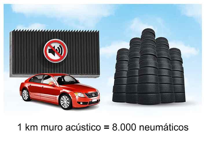 Neumáticos usados para fabricar muros aislantes acústicos de carretera