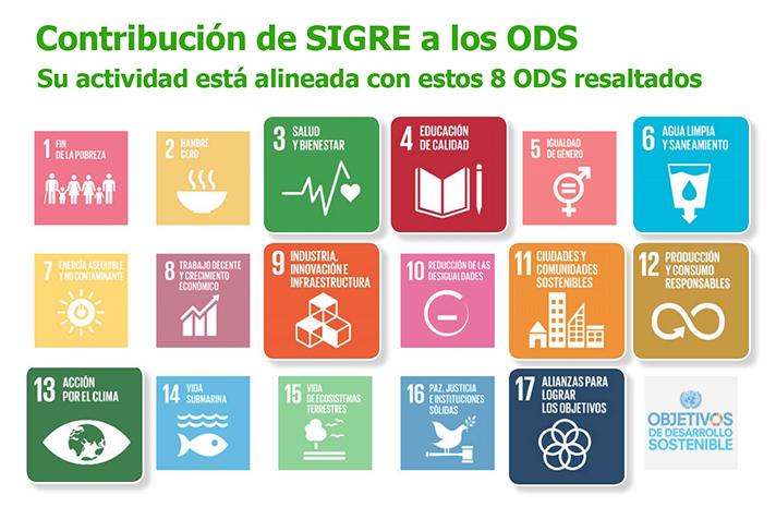 La actividad de SIGRE contribuye directamente a 8 de los 17 ODS de la Agenda 2030