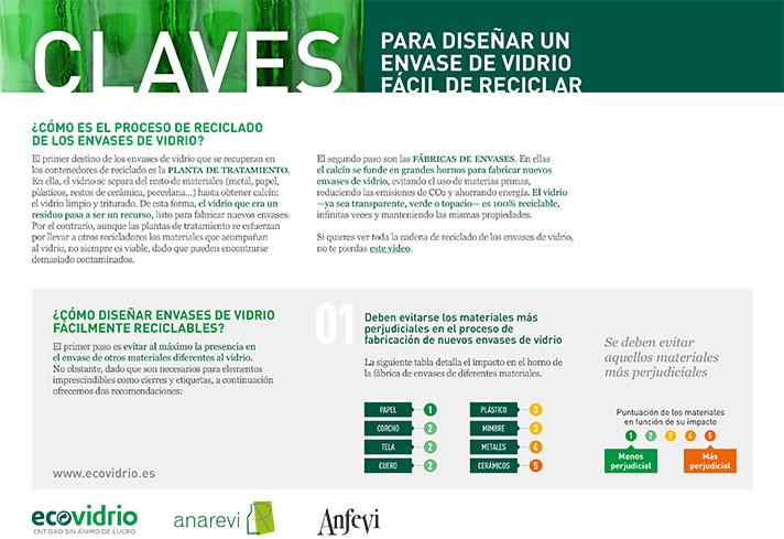 Ecovidrio renueva su estrategia de prevención y ecodiseño hasta 2022