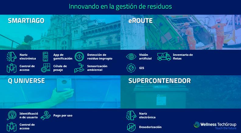 Wellness TechGroup apuesta por la innovación aplicada a la gestión inteligente de residuos