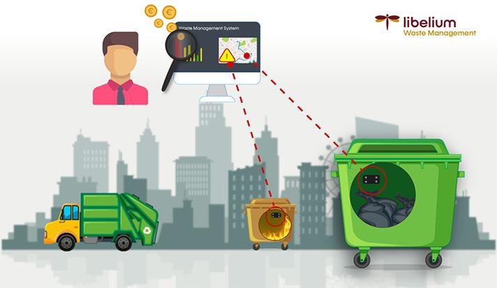 La solución inteligente de gestión de residuos de Libelium reduce hasta un 63% el coste de la recogida de basuras